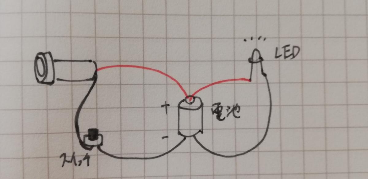 f:id:tokyo_ff:20190611230435p:plain