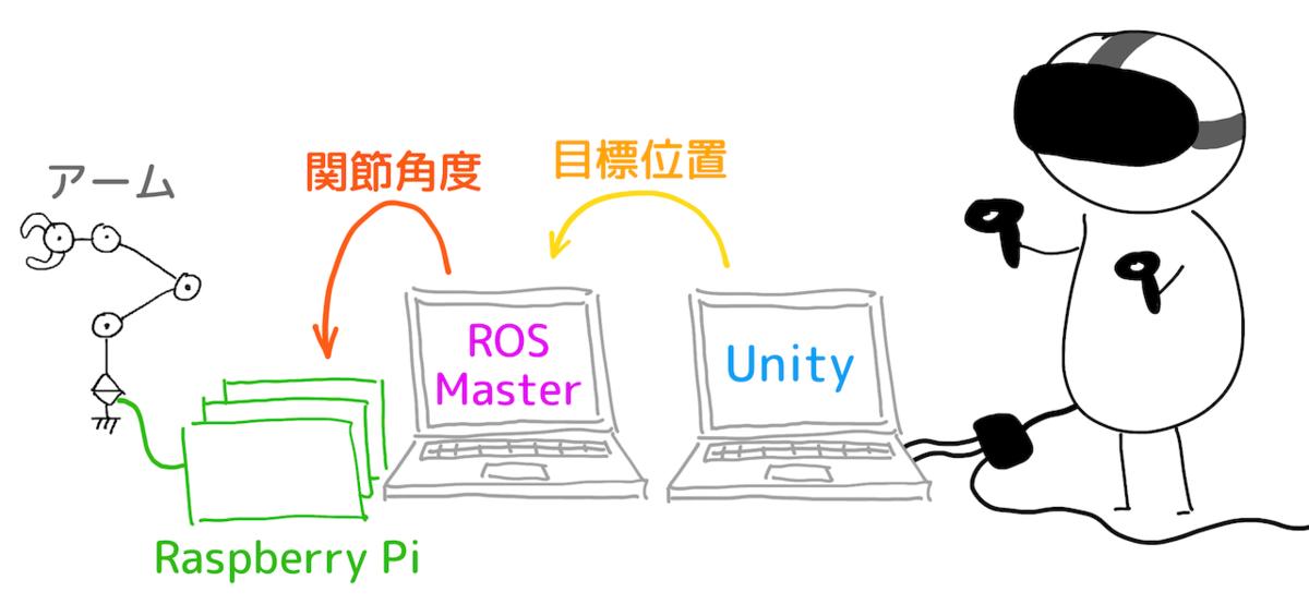 f:id:tokyo_ff:20191117021803p:plain