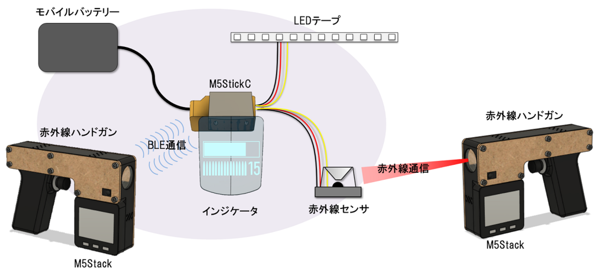 f:id:tokyo_ff:20191117032108p:plain