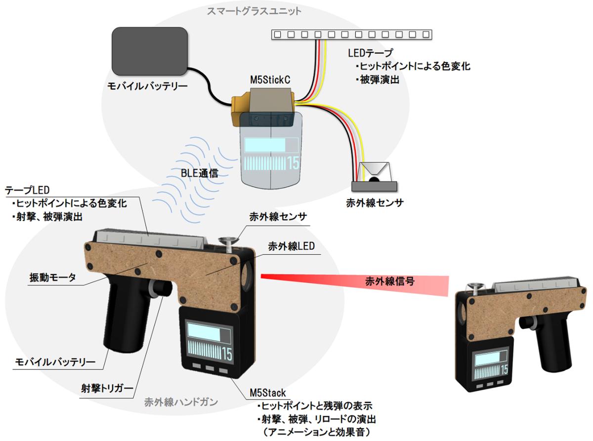 f:id:tokyo_ff:20200120001642p:plain