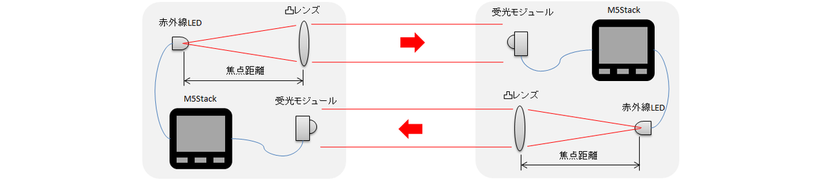 f:id:tokyo_ff:20200120001729p:plain