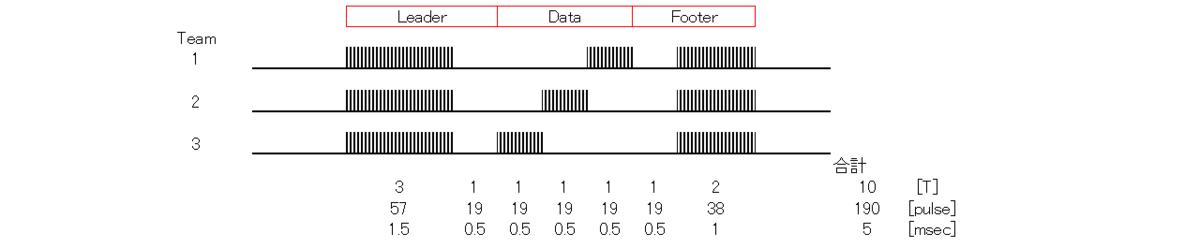 f:id:tokyo_ff:20200120001851p:plain