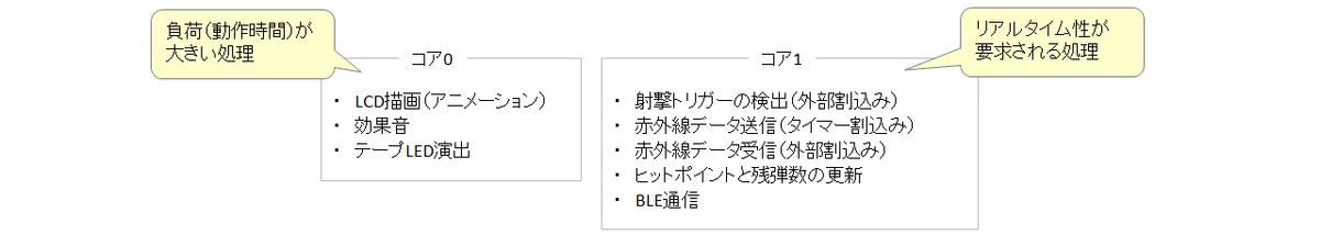 f:id:tokyo_ff:20200120002006p:plain