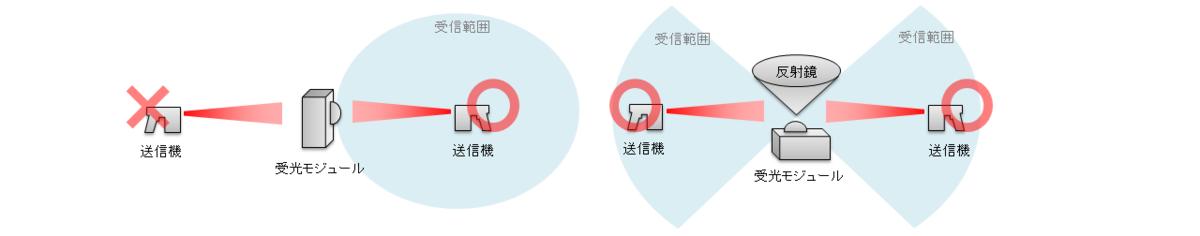 f:id:tokyo_ff:20200120002100p:plain