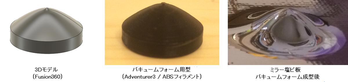 f:id:tokyo_ff:20200120002125p:plain