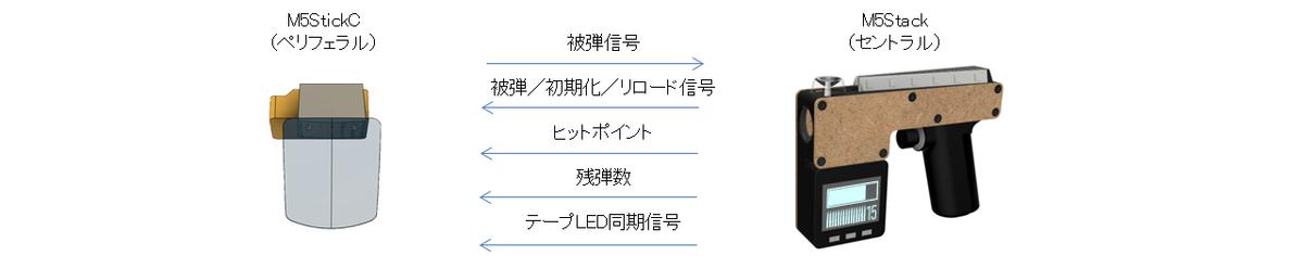 f:id:tokyo_ff:20200120003915p:plain