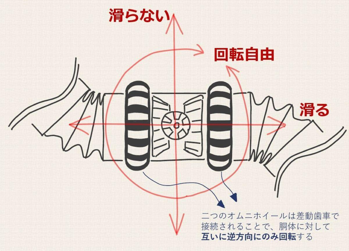 f:id:tokyo_ff:20200629025259j:plain