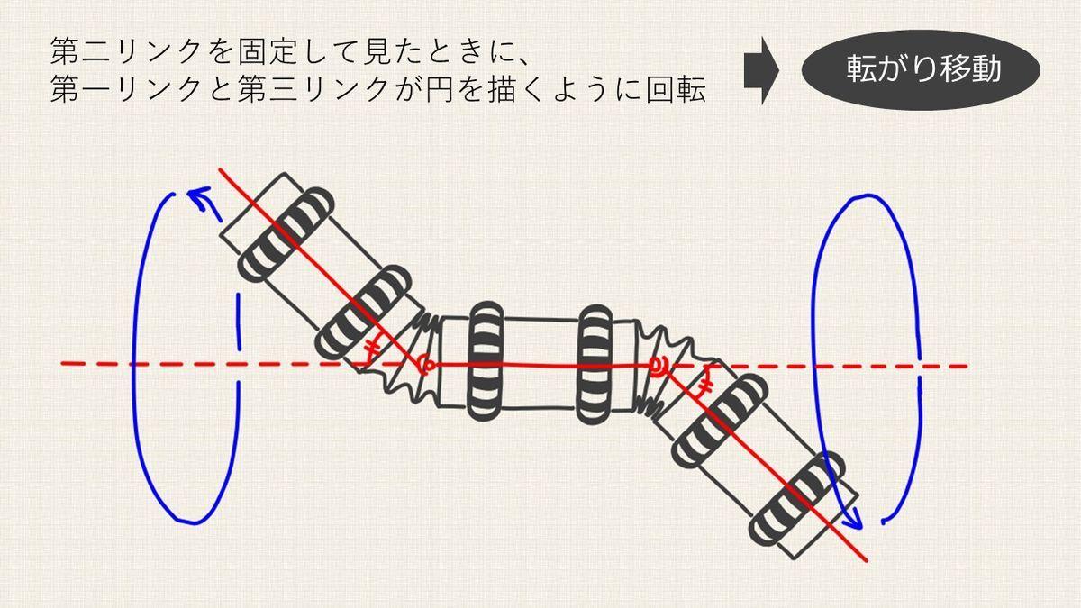 f:id:tokyo_ff:20200629025345j:plain