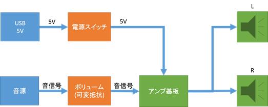 f:id:tokyo_ff:20210117014212p:plain