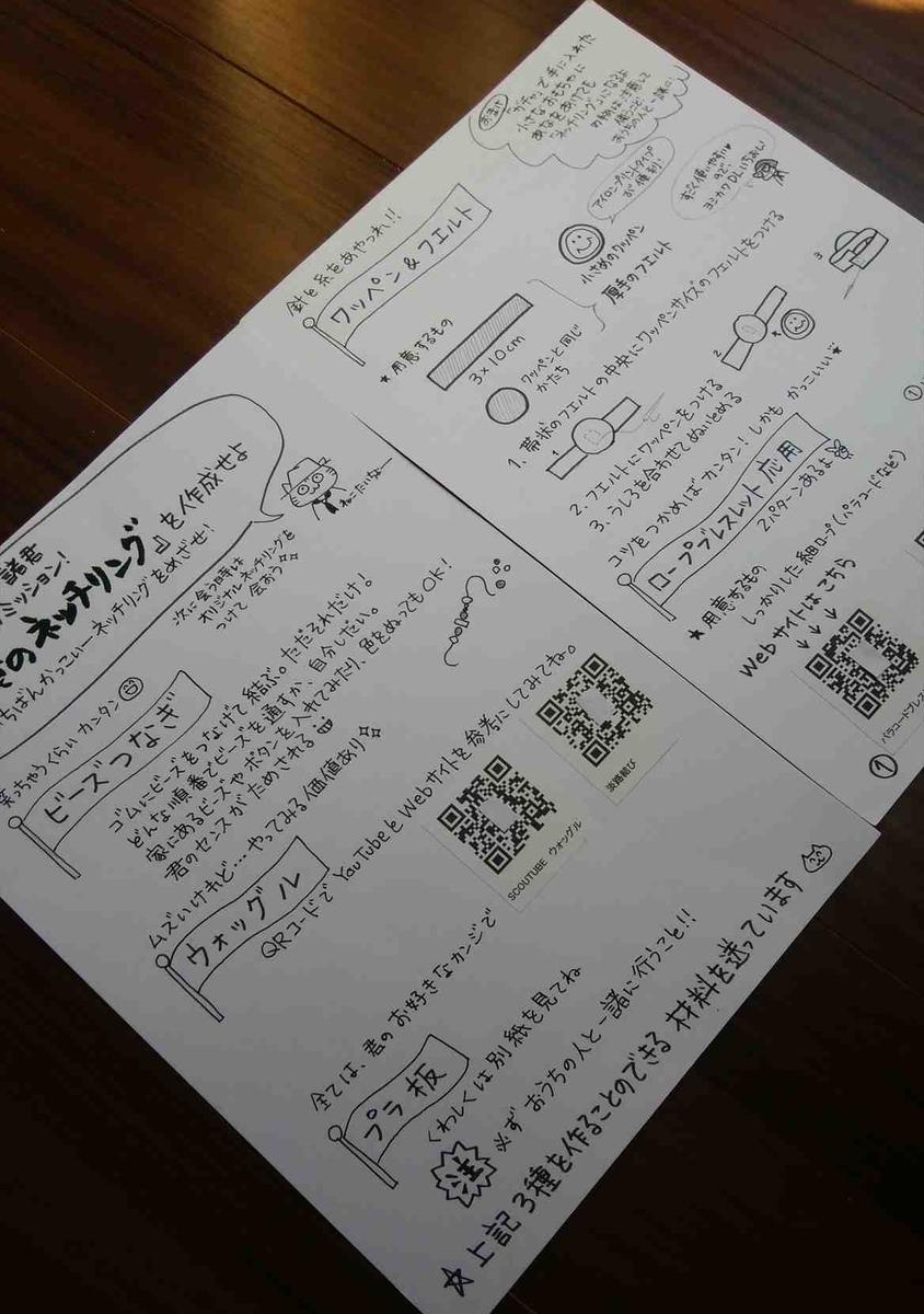 f:id:tokyo_kita8:20210207161402j:plain