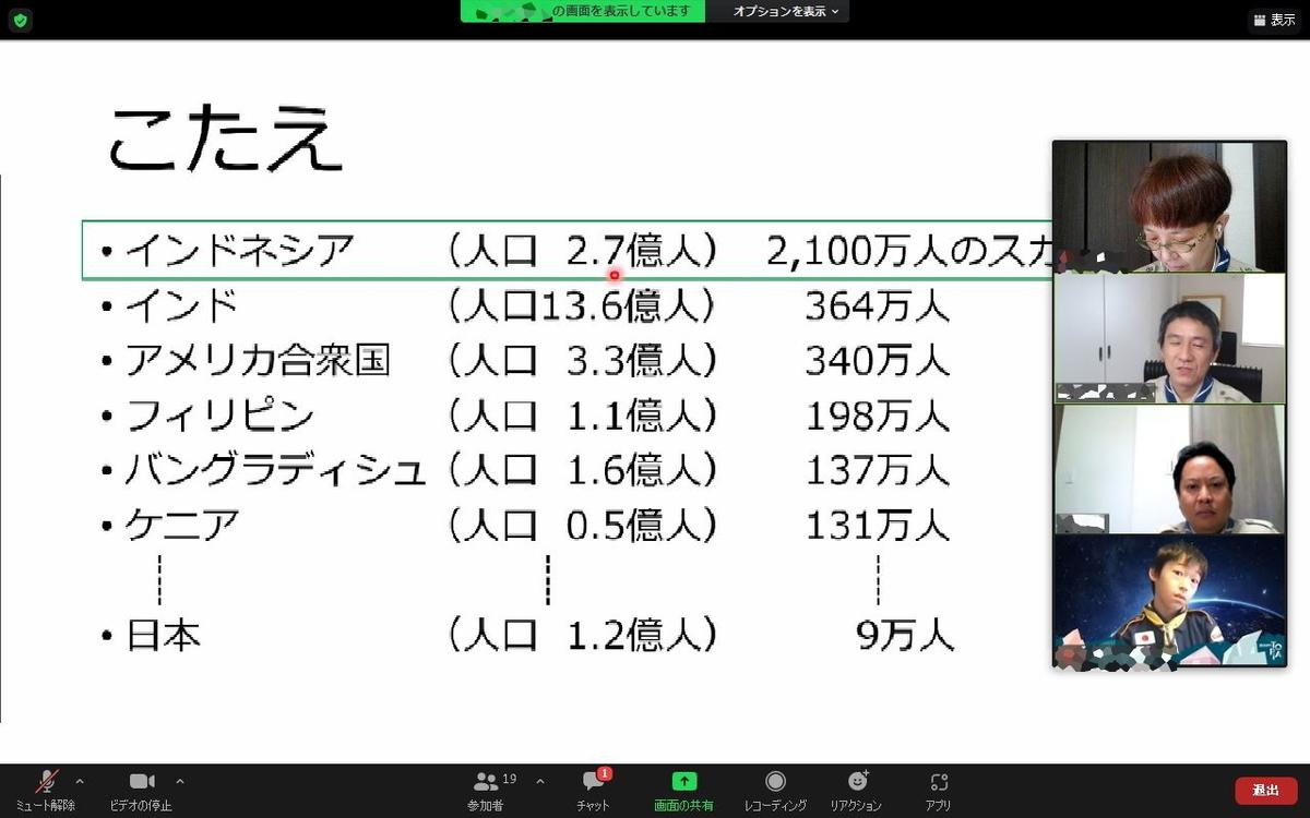 f:id:tokyo_kita8:20210914213326j:plain