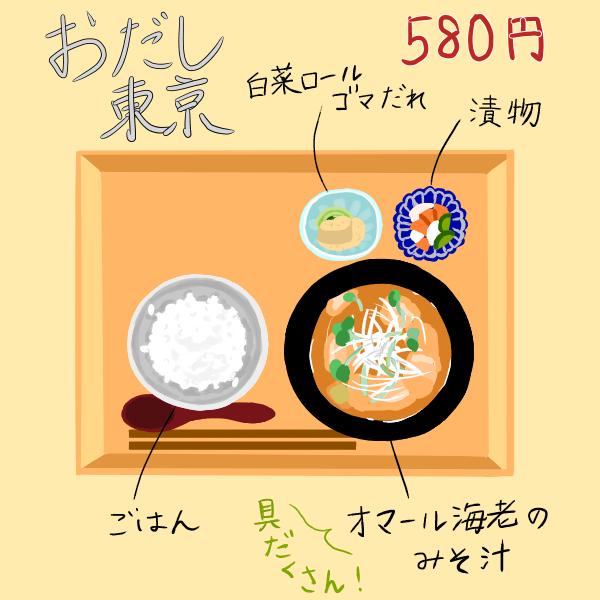 f:id:tokyo_osusumegohan:20170214190457p:plain