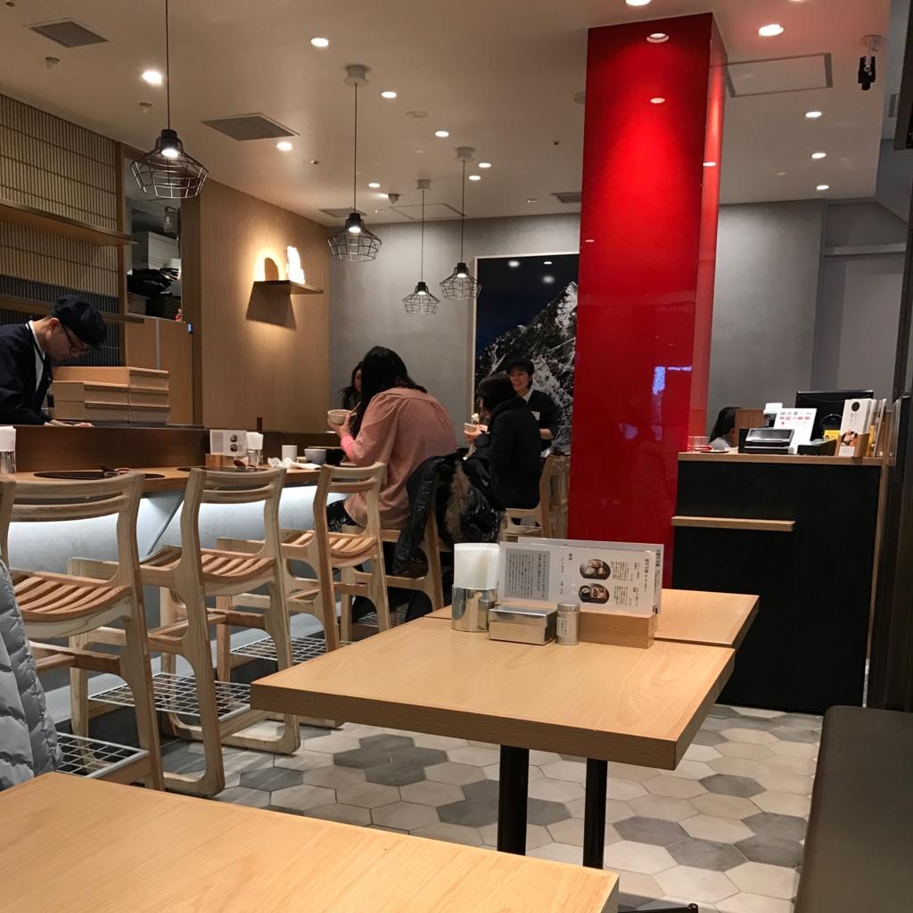 f:id:tokyo_osusumegohan:20170222164352j:plain