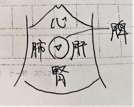 f:id:tokyo_sotai:20210830201359j:plain