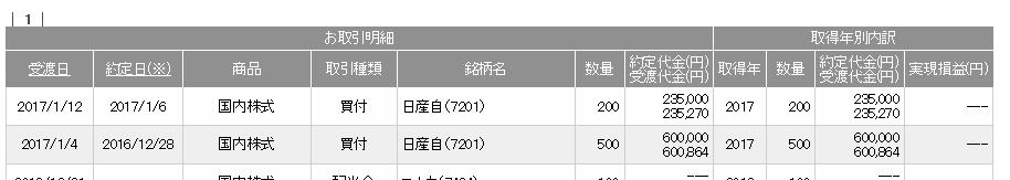 f:id:tokyo_souzoku:20170109204516p:plain