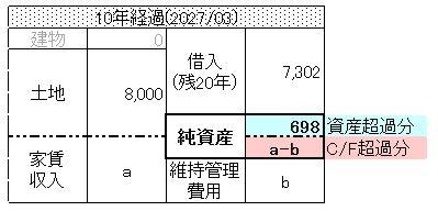 f:id:tokyo_souzoku:20170407143147j:plain