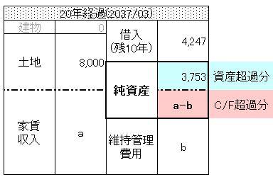 f:id:tokyo_souzoku:20170407143226j:plain