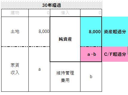 f:id:tokyo_souzoku:20170407223205j:plain