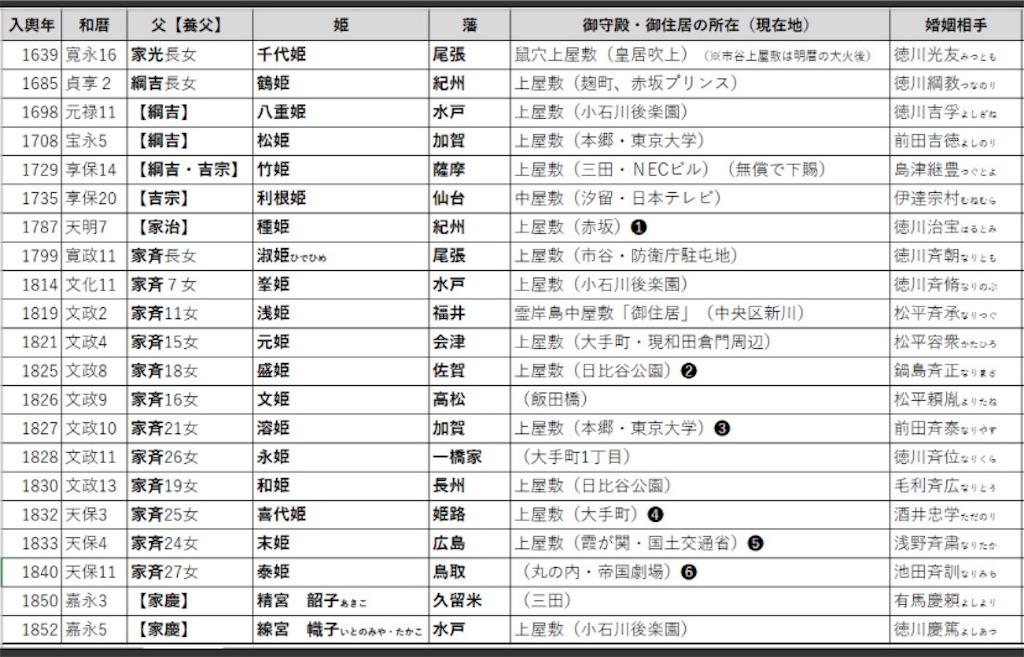 f:id:tokyoaruki:20210326150403j:image