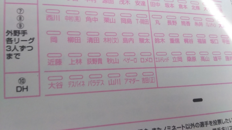 f:id:tokyocubanos:20170528164610j:image:w640