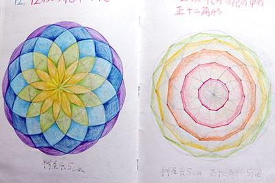 f:id:tokyokenji-teacher:20180508171412j:plain