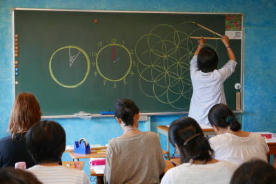 f:id:tokyokenji-teacher:20180722214432j:plain