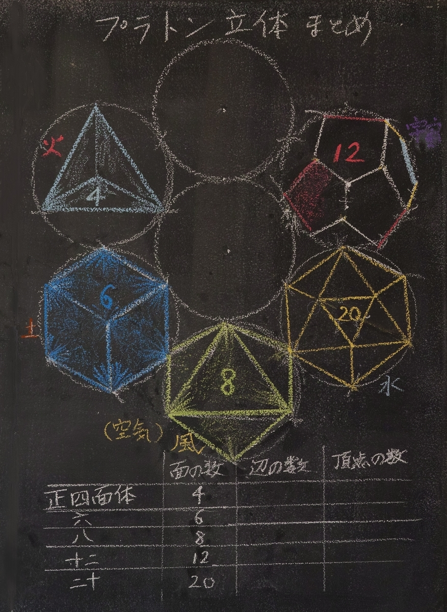 f:id:tokyokenji-teacher:20191219093318j:plain