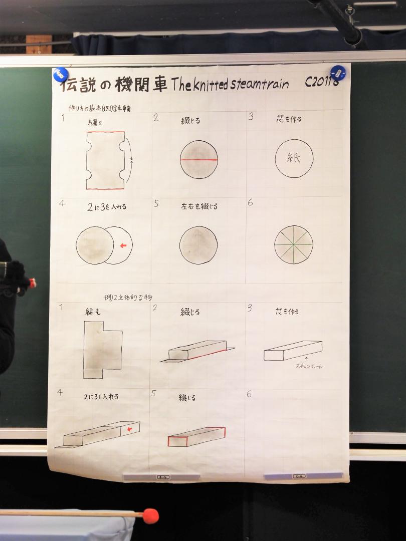 f:id:tokyokenji-teacher:20200222191112j:plain