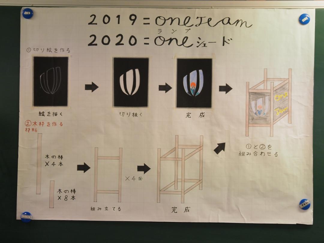 f:id:tokyokenji-teacher:20200223141424j:plain