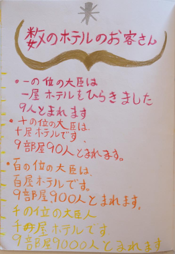 f:id:tokyokenji-teacher:20200306134148j:plain