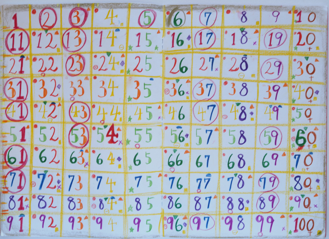 f:id:tokyokenji-teacher:20200306135728j:plain