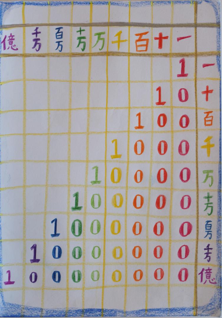 f:id:tokyokenji-teacher:20200306142723j:plain