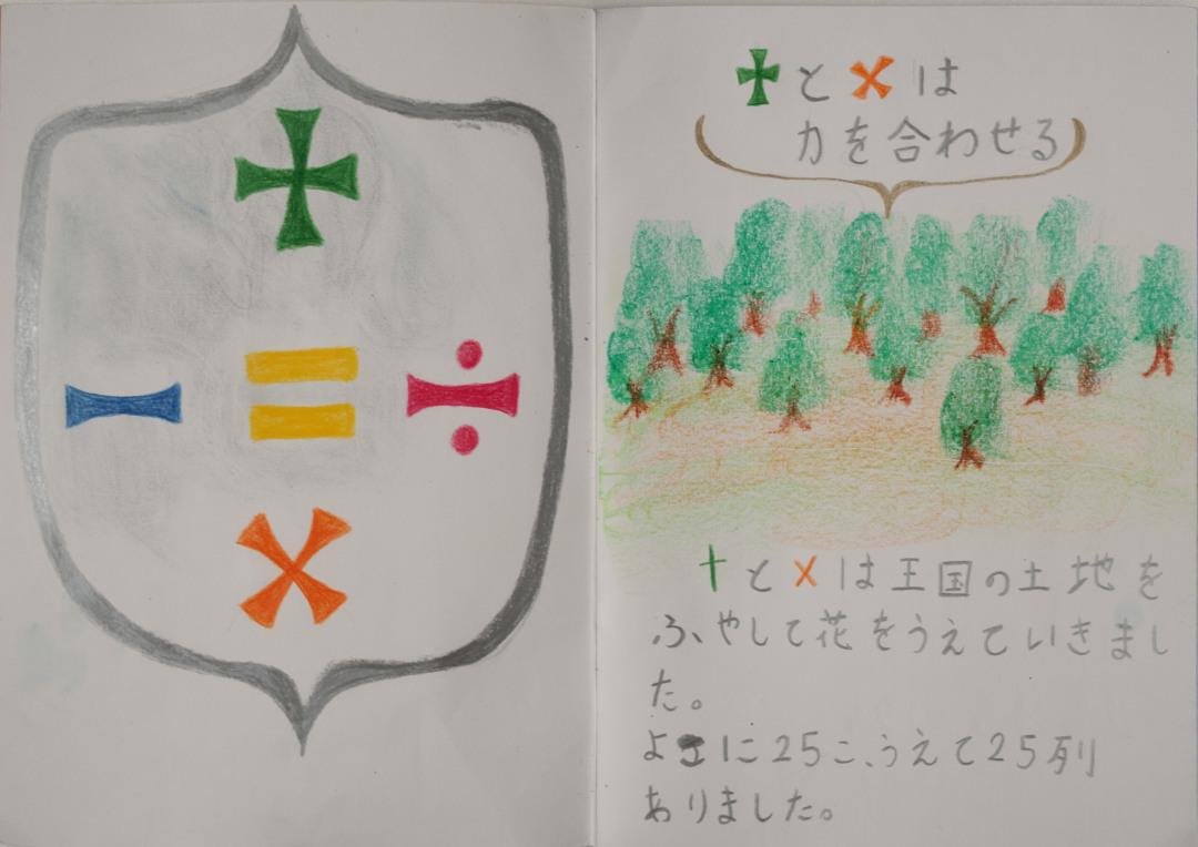 f:id:tokyokenji-teacher:20200310125031j:plain
