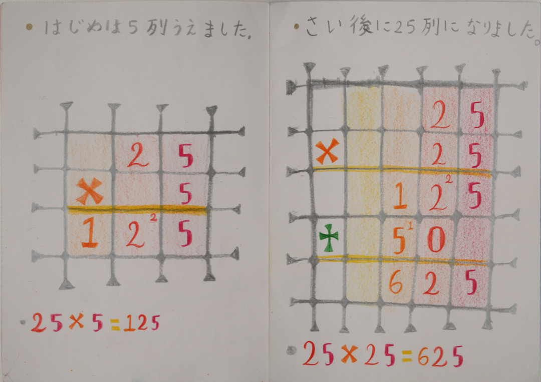 f:id:tokyokenji-teacher:20200310125127j:plain