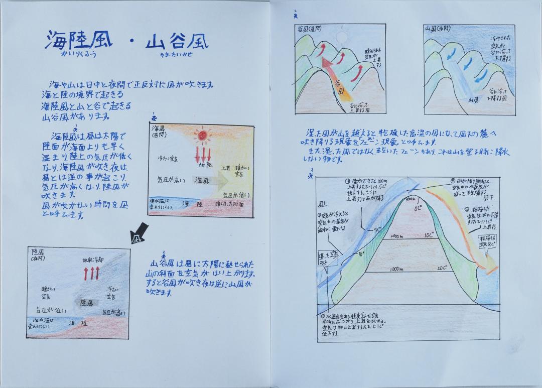 f:id:tokyokenji-teacher:20200504093838j:plain