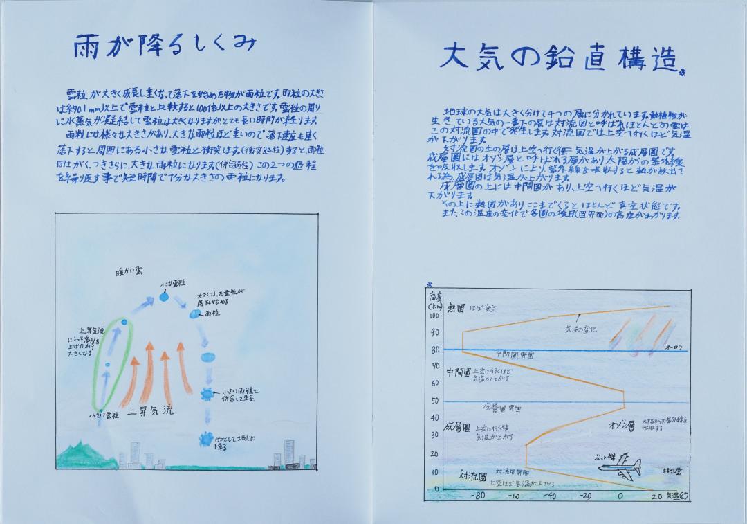 f:id:tokyokenji-teacher:20200504093843j:plain