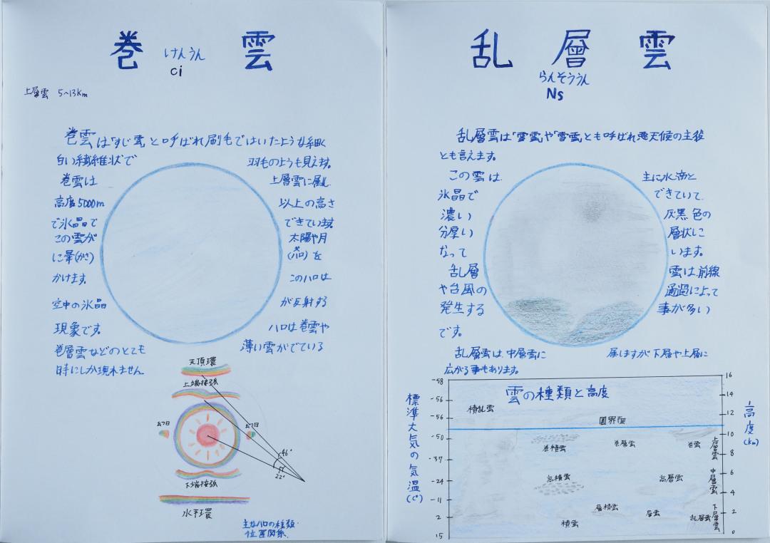 f:id:tokyokenji-teacher:20200504093930j:plain