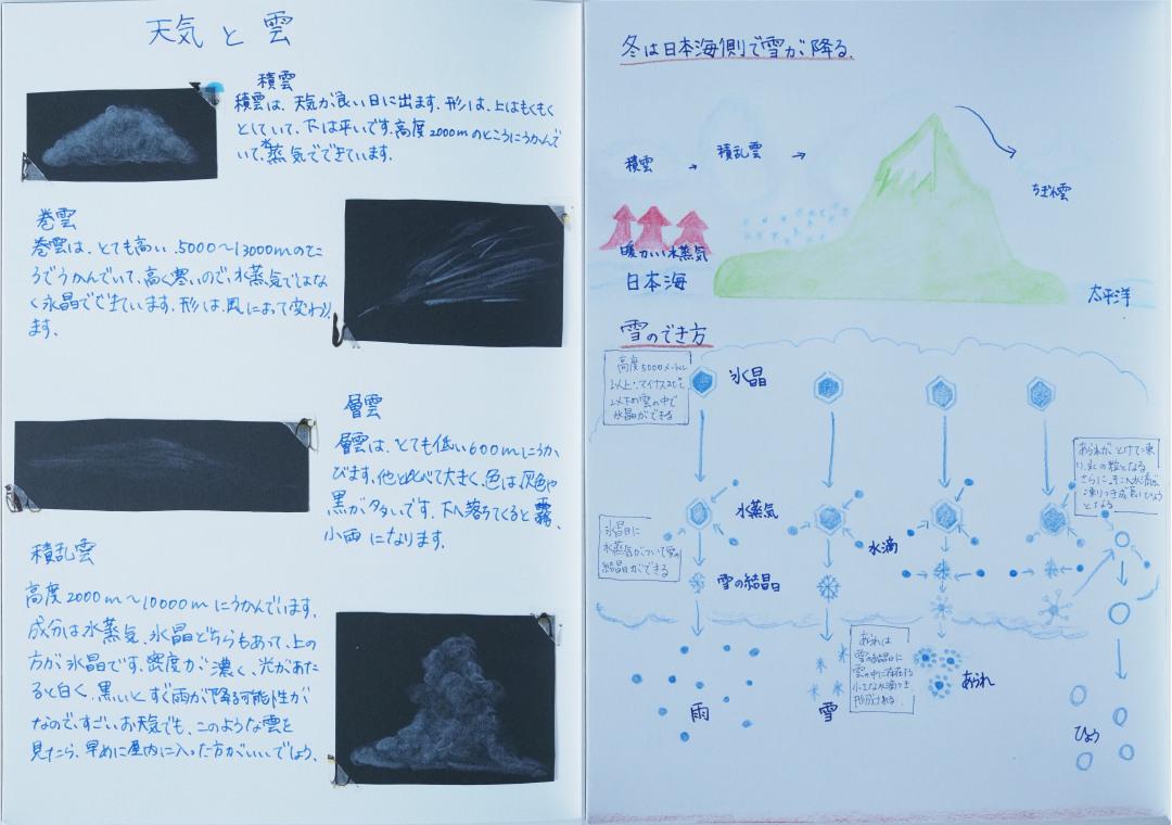 f:id:tokyokenji-teacher:20200505173019j:plain