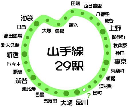 f:id:tokyokid:20190621000921j:plain