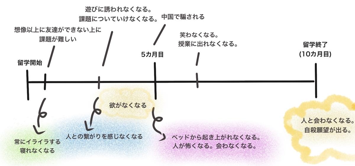 f:id:tokyolovefood:20201004172033j:plain