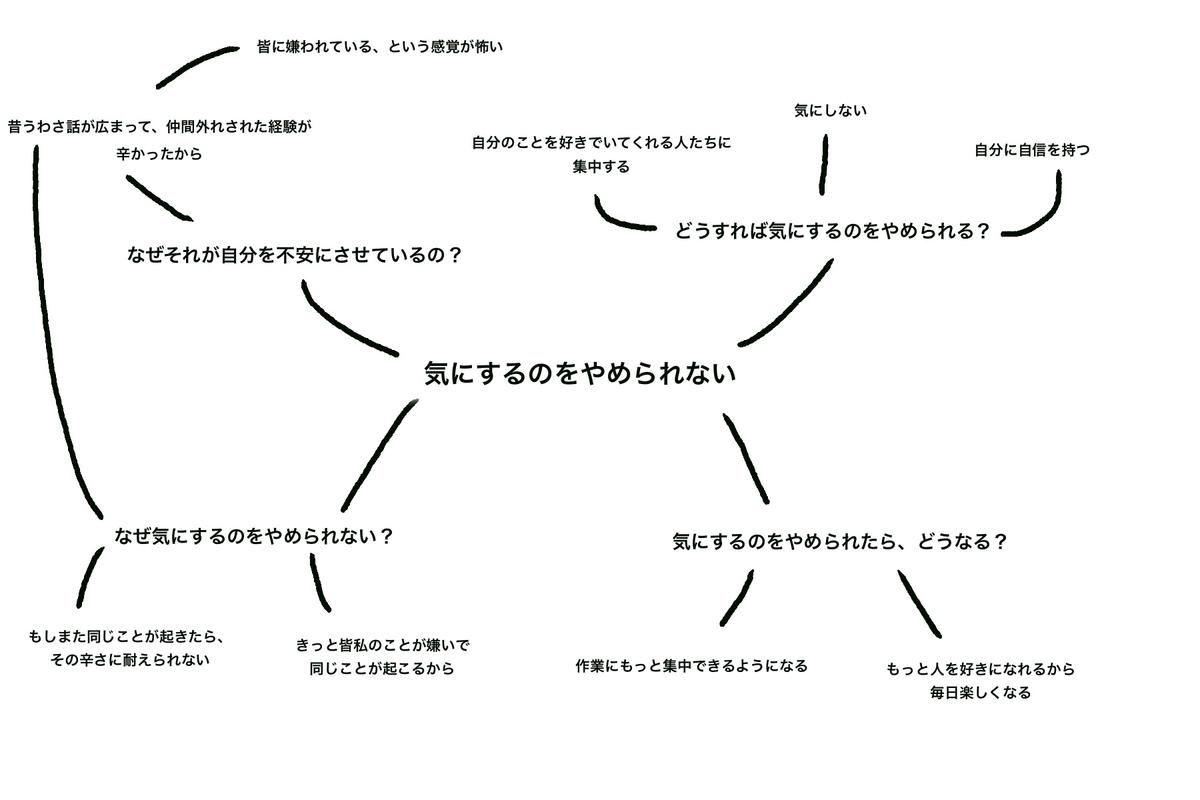f:id:tokyolovefood:20201223141725j:plain