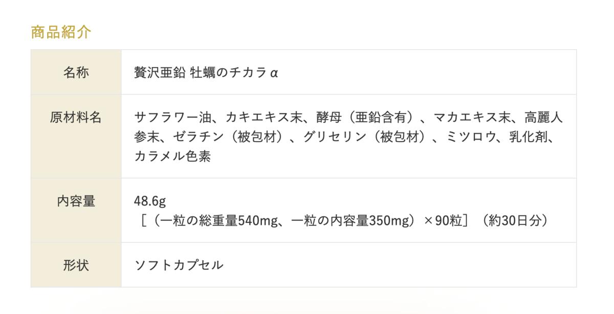 f:id:tokyolovefood:20210228153555p:plain