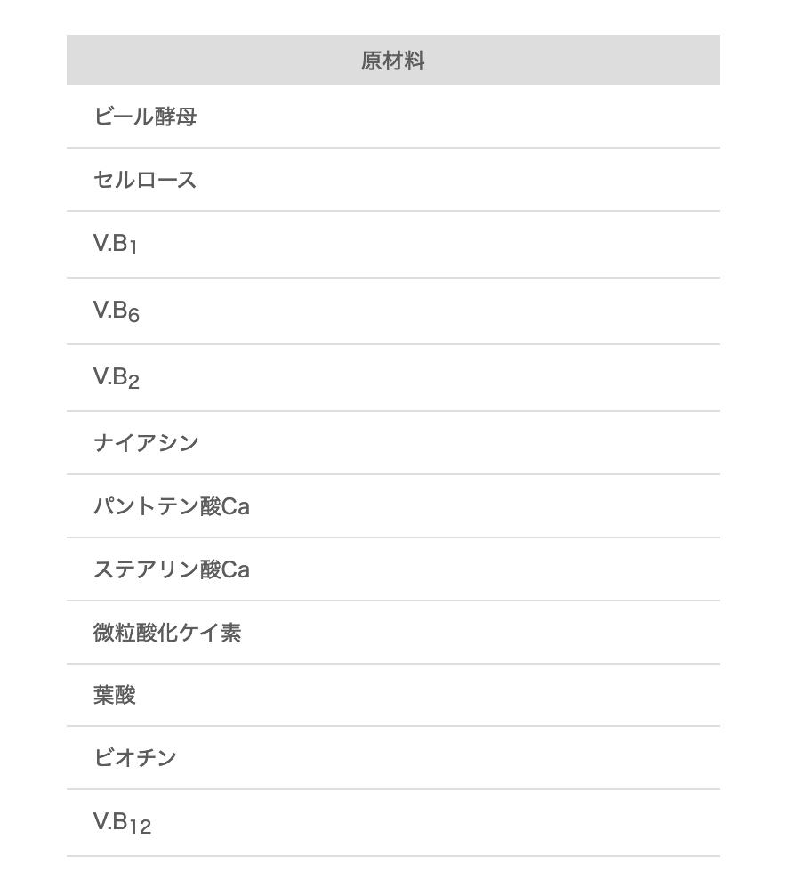f:id:tokyolovefood:20210228155425p:plain