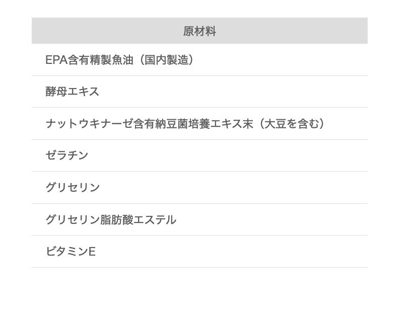 f:id:tokyolovefood:20210228180949p:plain