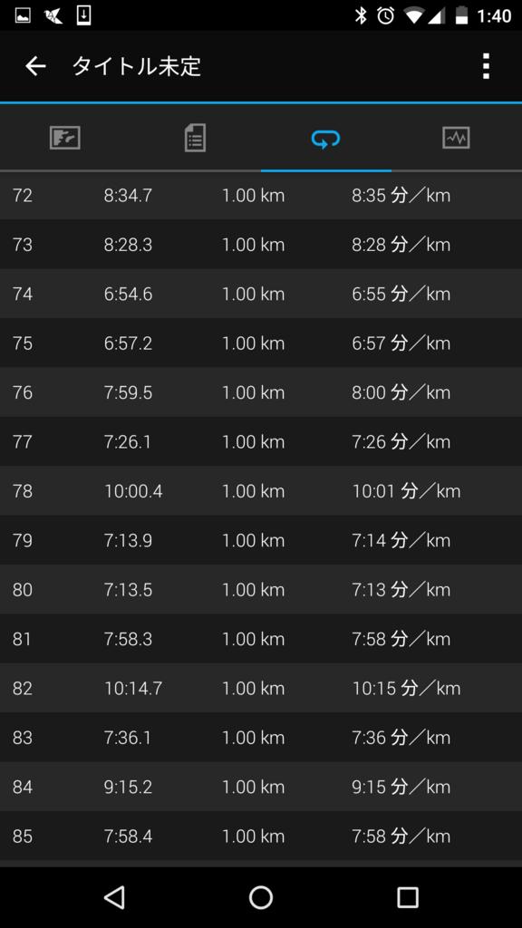 f:id:tokyomarathon:20160630014953p:plain