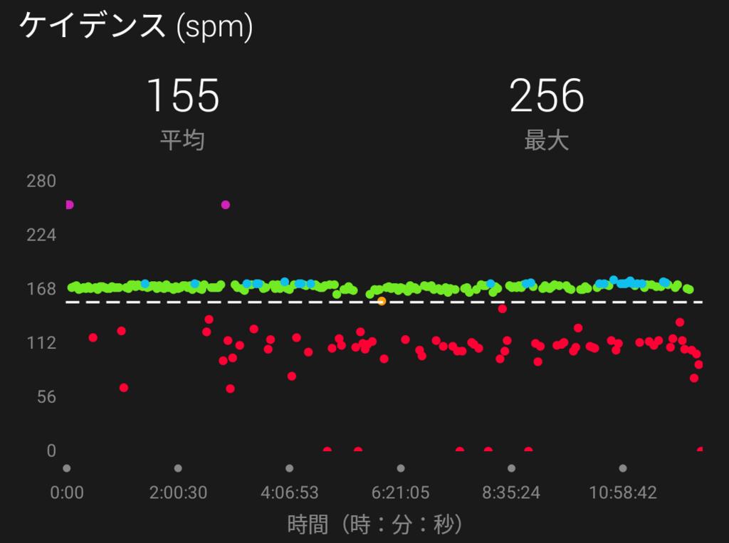 f:id:tokyomarathon:20160630015938p:plain