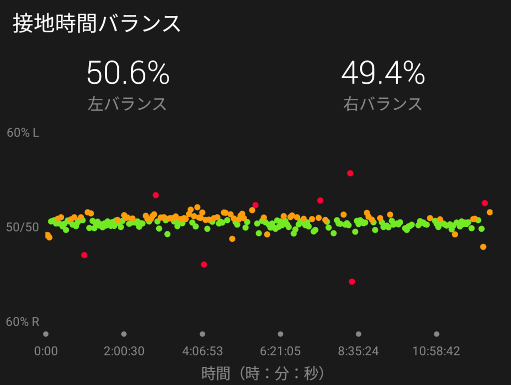 f:id:tokyomarathon:20160630015946p:plain