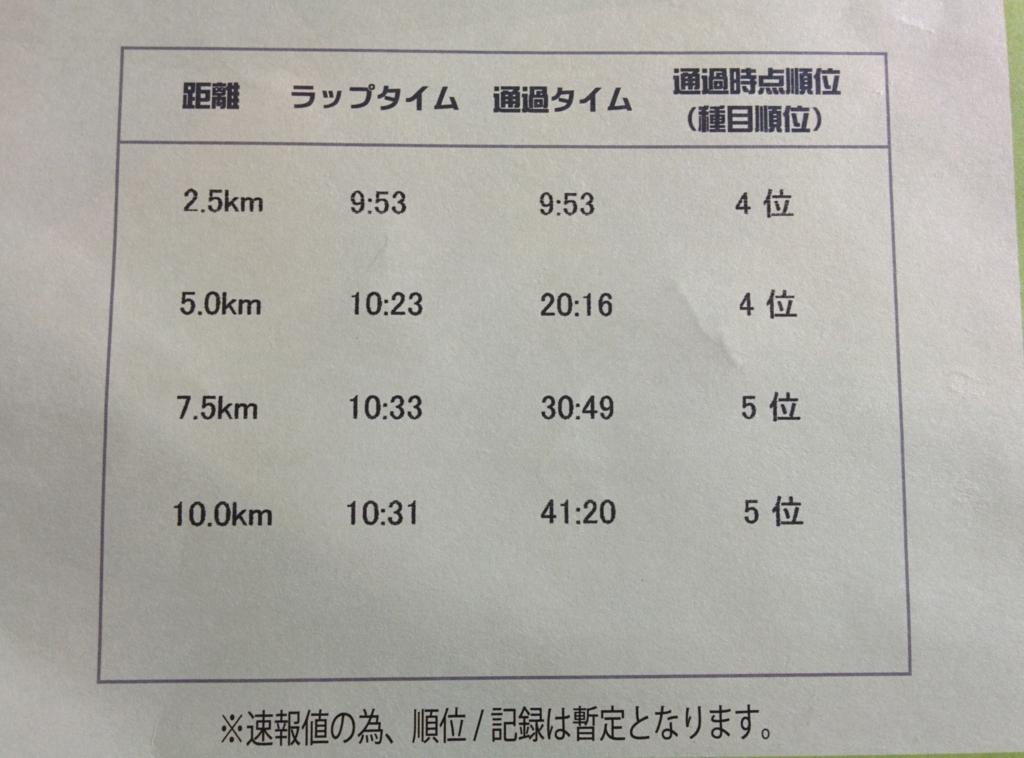 f:id:tokyomarathon:20160827143604j:plain