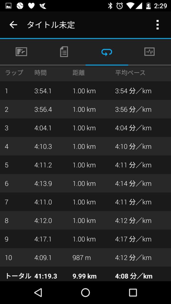 f:id:tokyomarathon:20160827143842p:plain