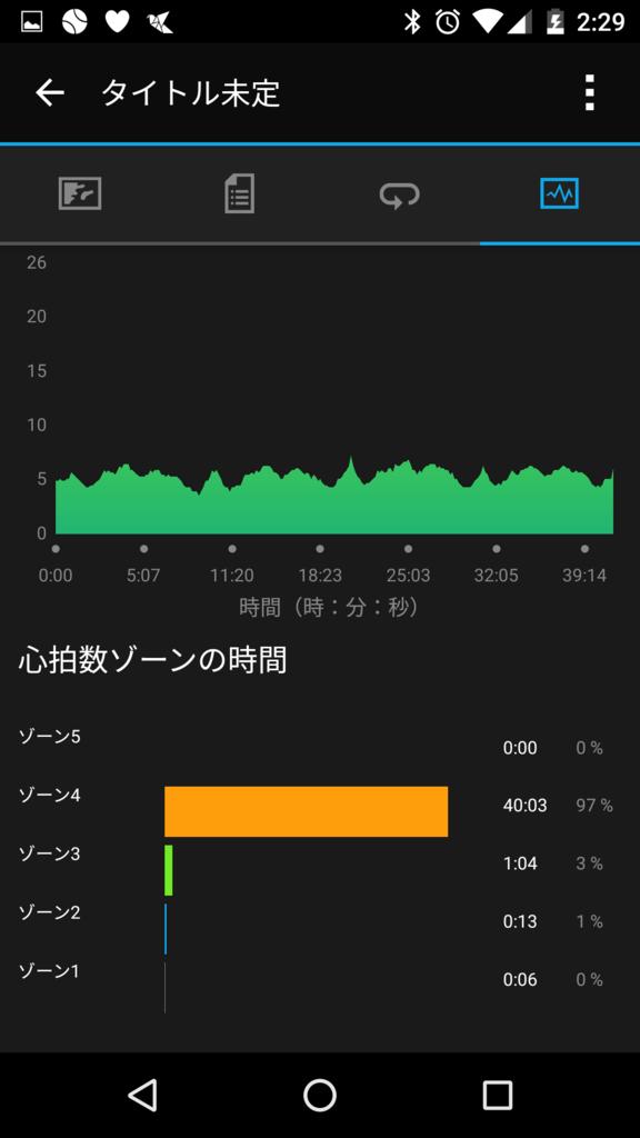 f:id:tokyomarathon:20160827143927p:plain